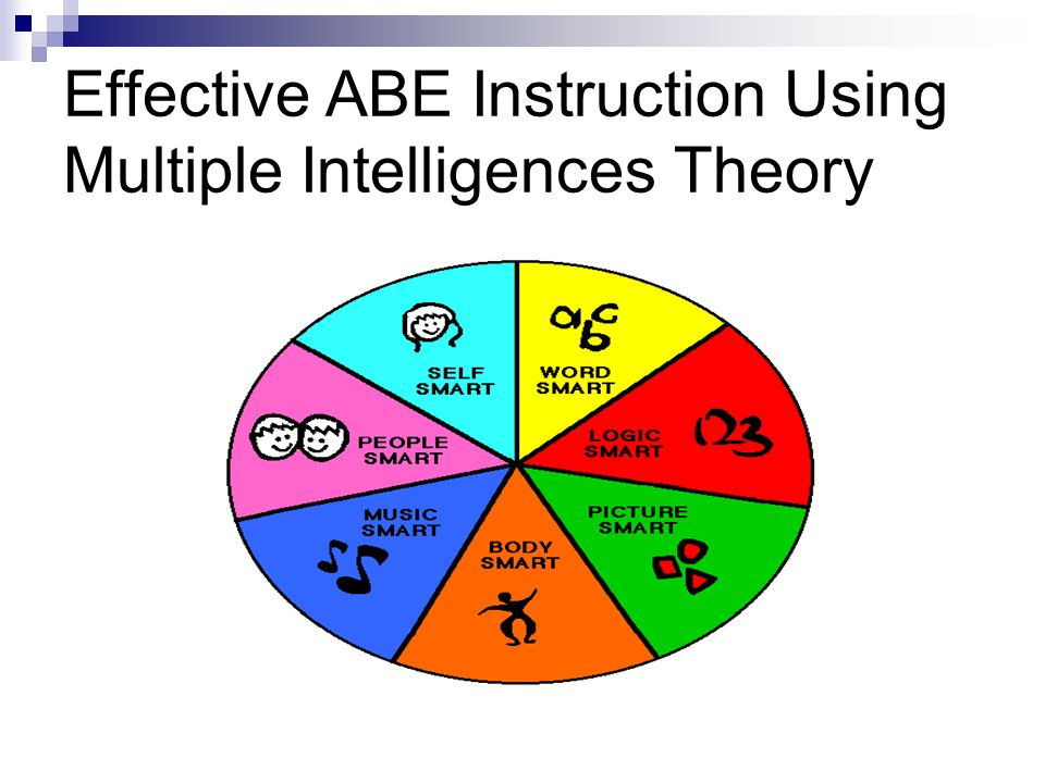 Multiple intelligences of adult you have