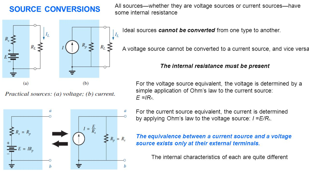 SOURCE CONVERSIONS All sources—whether they are voltage sources or current sources—have some internal resistance Ideal sources cannot be converted from one type to another.