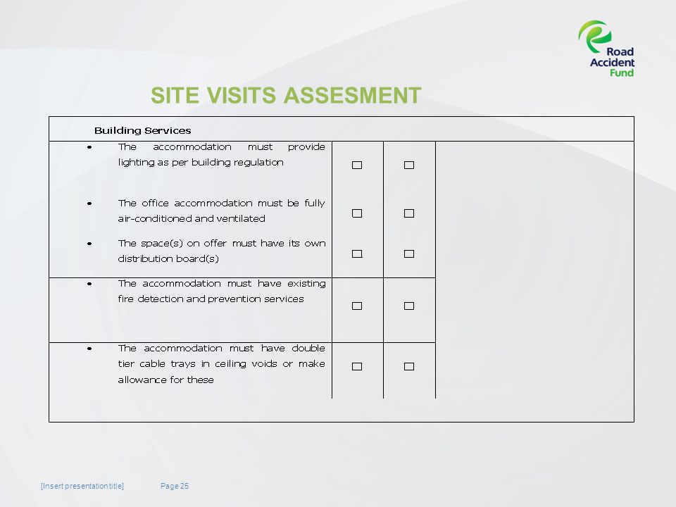 Page 25[Insert presentation title] SITE VISITS ASSESMENT