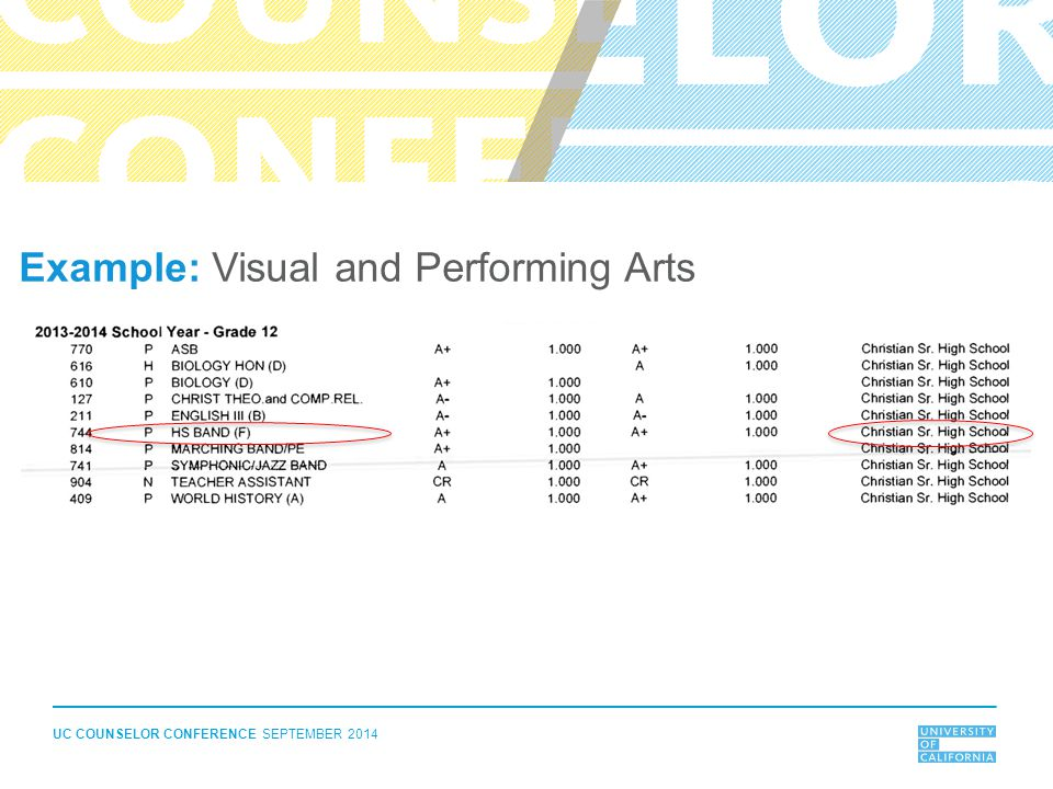 UC COUNSELOR CONFERENCE SEPTEMBER 2014 Example: Visual and Performing Arts