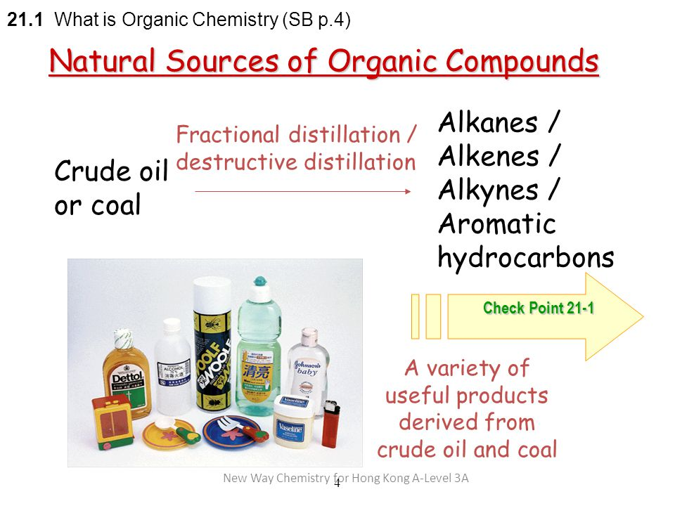 New Way Chemistry for Hong Kong A-Level 3A 4 Crude oil or coal Fractional distillation / destructive distillation Alkanes / Alkenes / Alkynes / Aromatic hydrocarbons 21.1 What is Organic Chemistry (SB p.4) Natural Sources of Organic Compounds A variety of useful products derived from crude oil and coal Check Point 21-1 Check Point 21-1