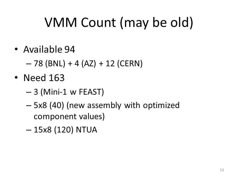 Available 94 – 78 (BNL) + 4 (AZ) + 12 (CERN) Need 163 – 3 (Mini-1 w FEAST) – 5x8 (40) (new assembly with optimized component values) – 15x8 (120) NTUA VMM Count (may be old) 14