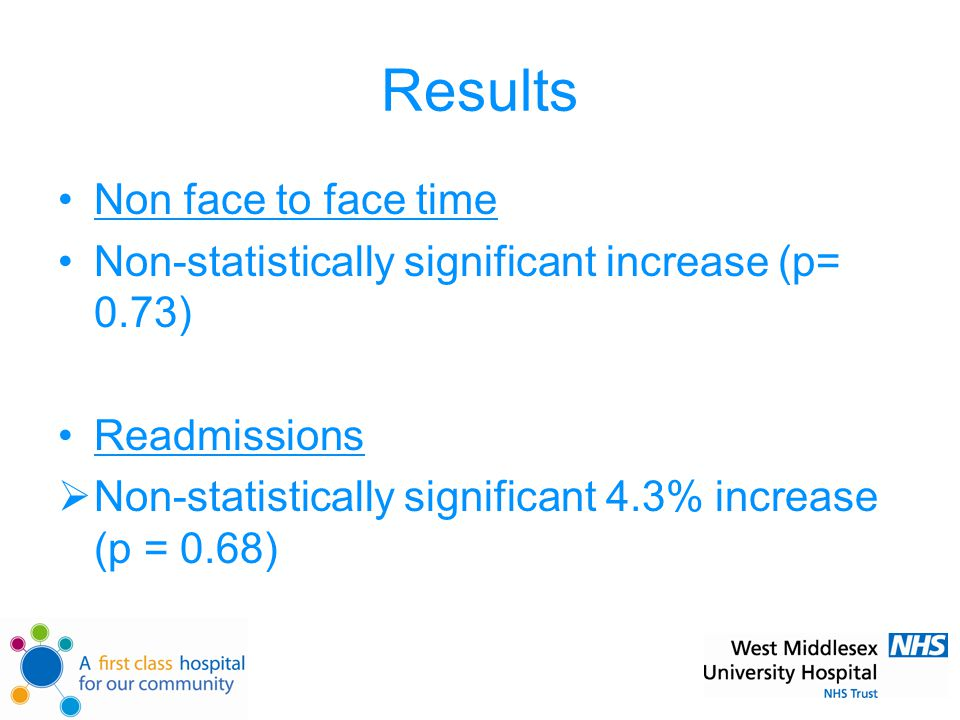 Results Non face to face time Non-statistically significant increase (p= 0.73) Readmissions  Non-statistically significant 4.3% increase (p = 0.68)