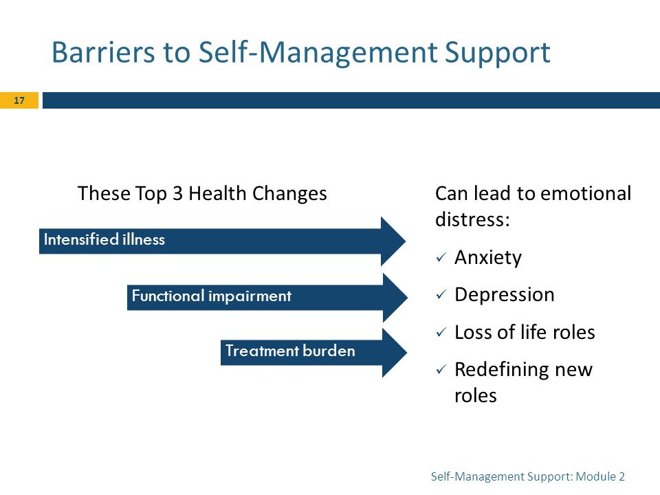 Barriers to Self-Management Support Treatment burdenFunctional impairmentIntensified illness These Top 3 Health ChangesCan lead to emotional distress: Anxiety Depression Loss of life roles Redefining new roles Self-Management Support: Module 2 17