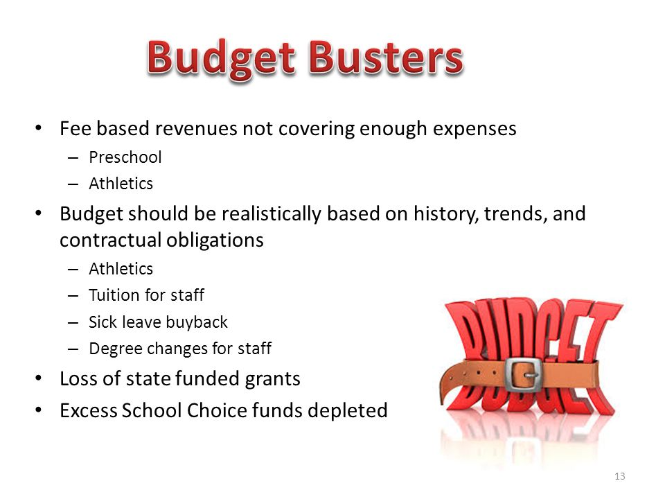 Fee based revenues not covering enough expenses – Preschool – Athletics Budget should be realistically based on history, trends, and contractual obligations – Athletics – Tuition for staff – Sick leave buyback – Degree changes for staff Loss of state funded grants Excess School Choice funds depleted 13