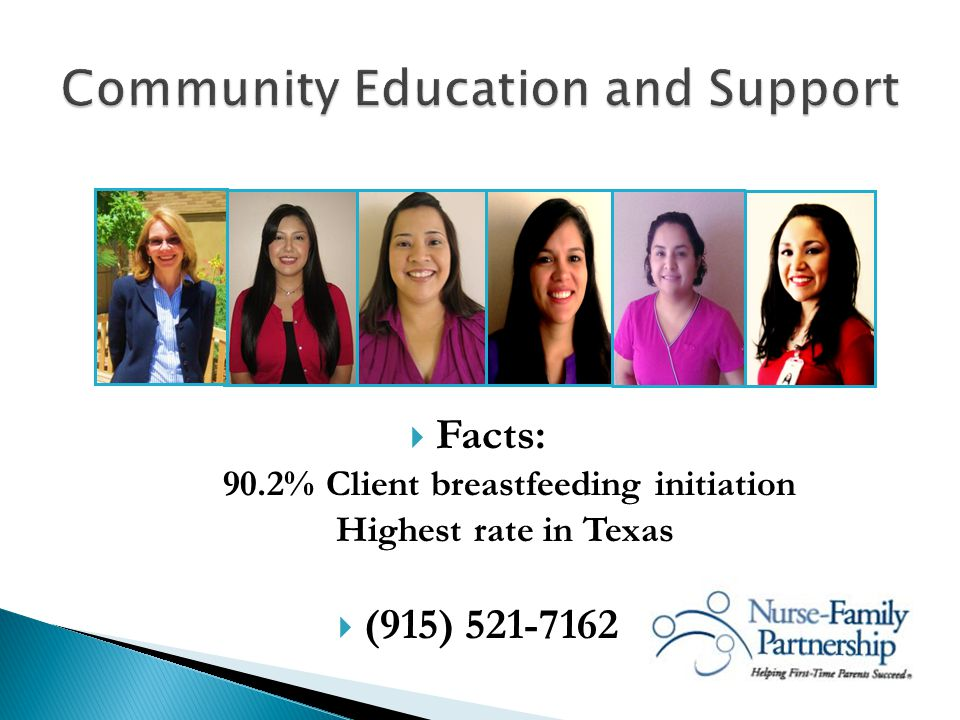  Facts: 90.2% Client breastfeeding initiation Highest rate in Texas  (915)