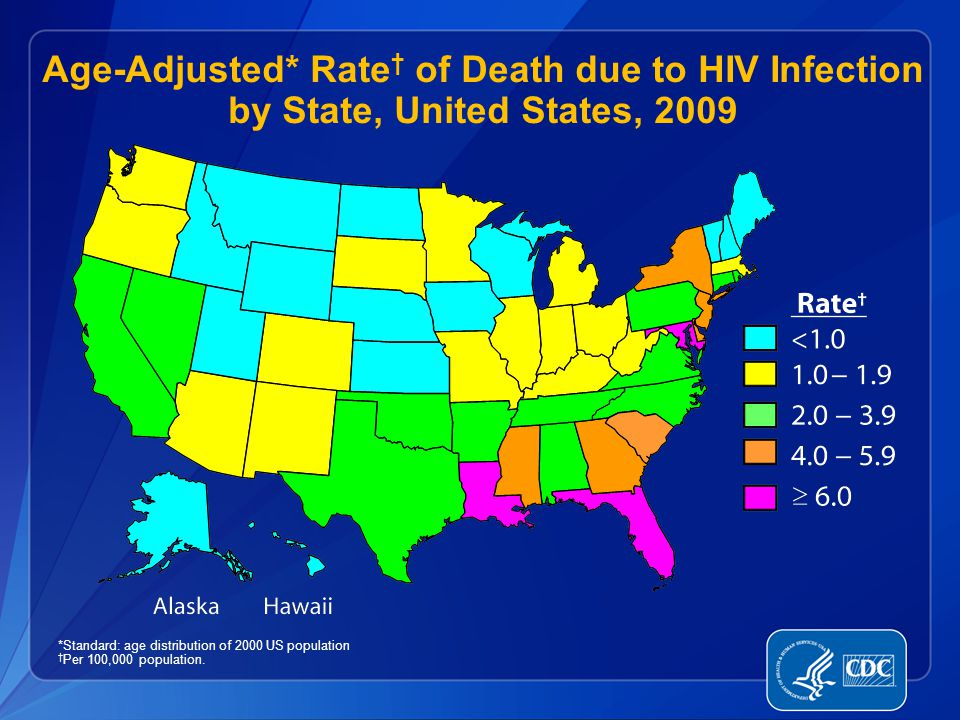 Age-Adjusted* Rate † of Death due to HIV Infection by State, United States, 2009 *Standard: age distribution of 2000 US population † Per 100,000 population.