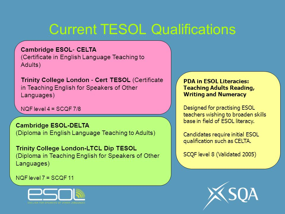 SQA PDA in TESOL level 9 Scoping Study ' This strategy aspires to a
