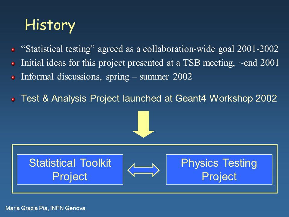 statistical analysis project ideas