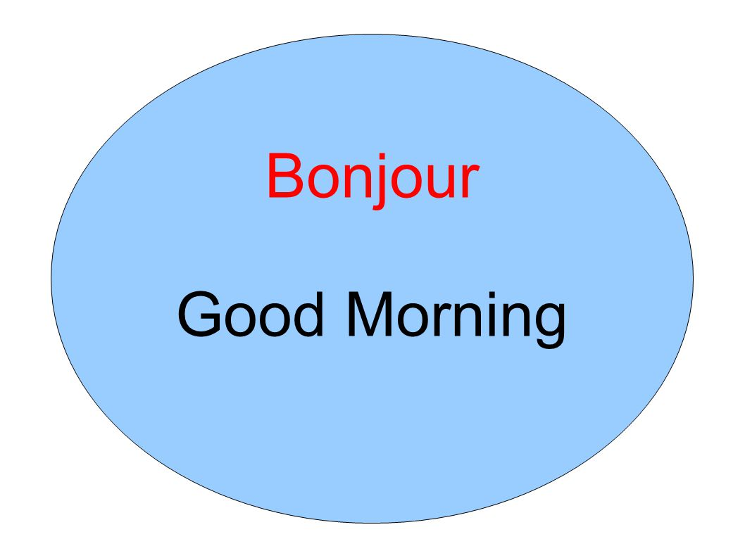 Greetings people in french french greetings and salutations 5 bonjour good morning m4hsunfo