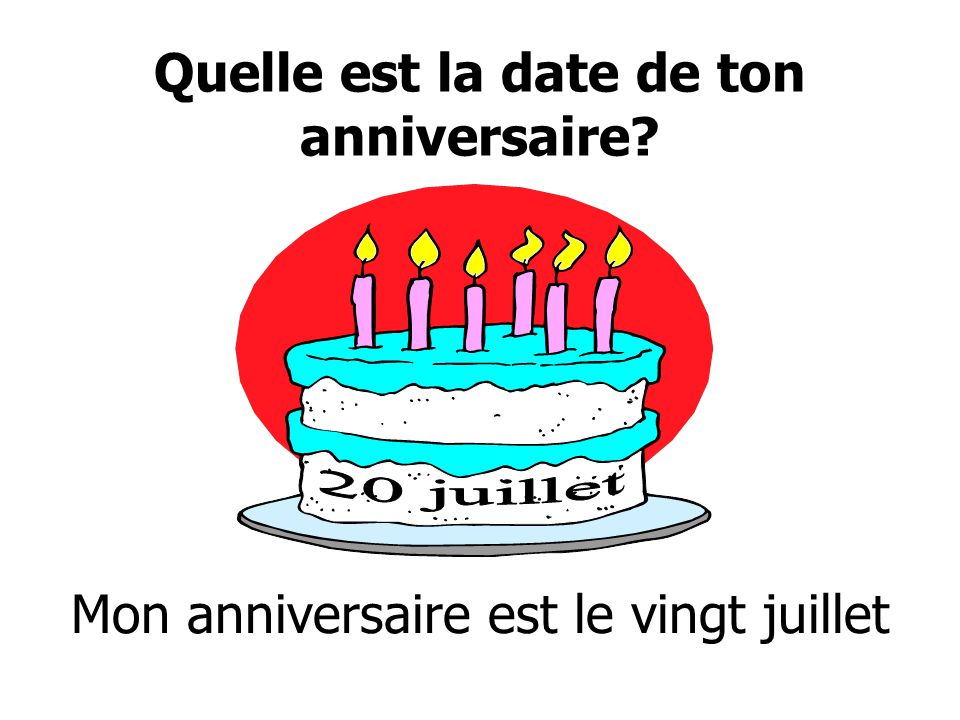 Le Date Grammar Entry 3 Writing The Date In French Ppt Download