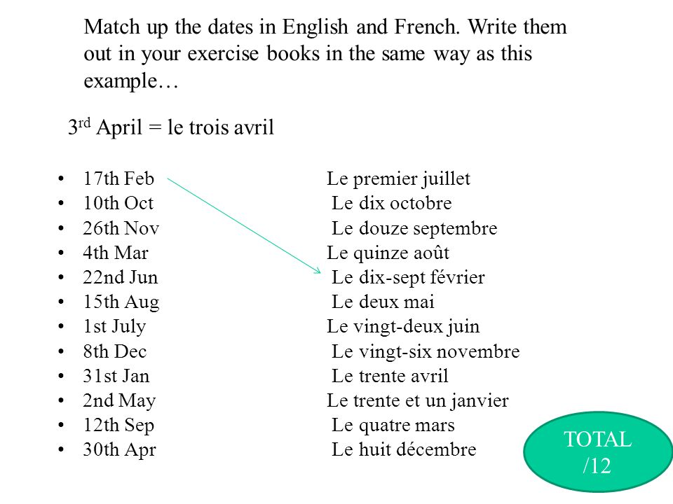 HOW TO WRITE THE DATE IN FRENCH Writing the date in French is very simple.