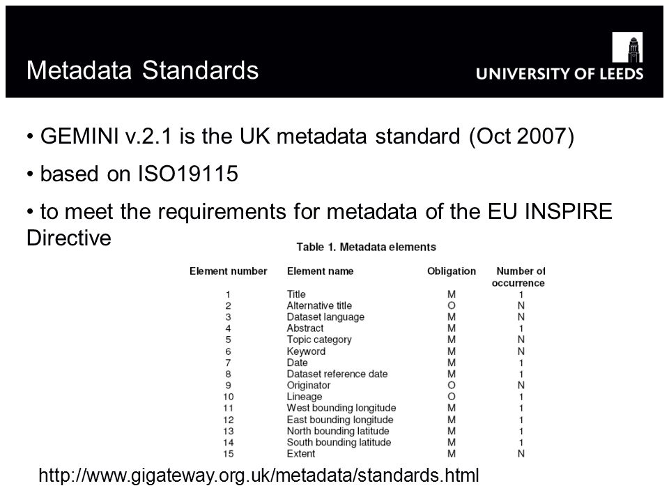 Metadata Standards GEMINI v.2.1 is the UK metadata standard (Oct 2007) based on ISO19115 to meet the requirements for metadata of the EU INSPIRE Directive   26