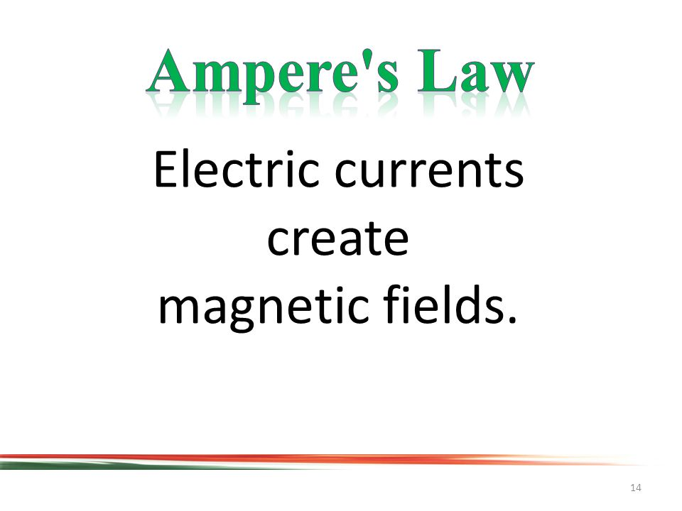 14 Electric currents create magnetic fields.
