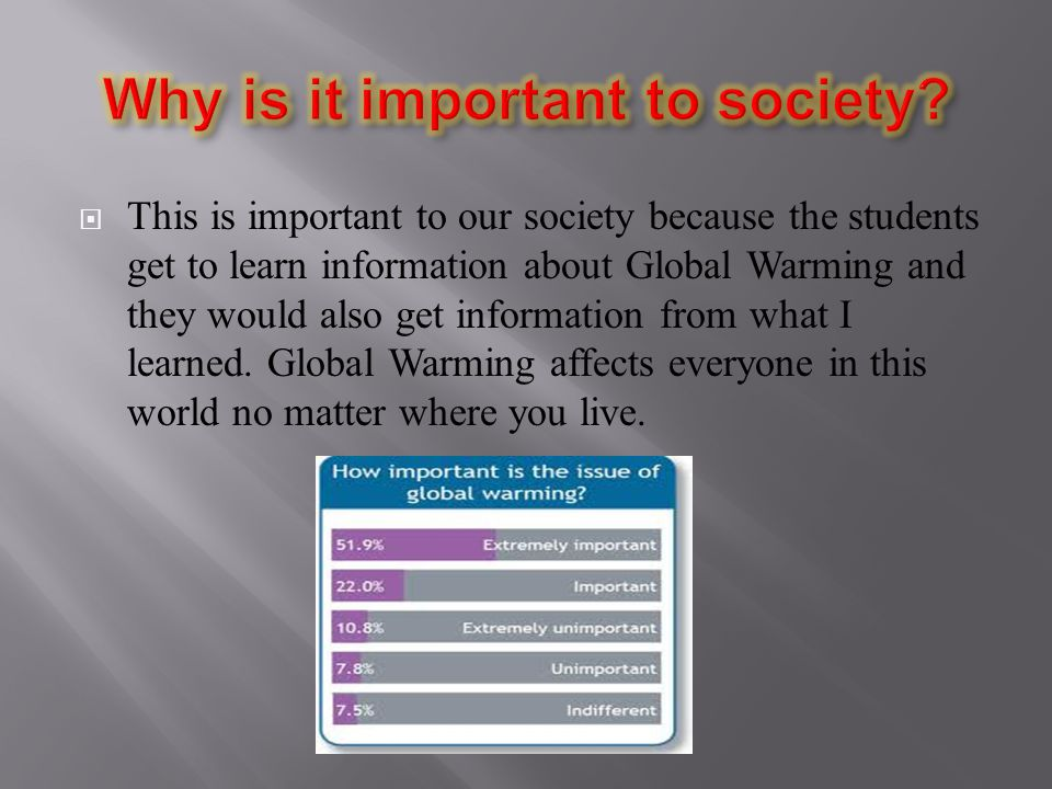 informal essay about global warming Time writing essay on global warming by | oct 18, 2018  business letter essay in english informal essay on an autobiography winter season essay friends are importance zoo essay about accidents hobby travelling internet is a curse essay pt3 my hobby is painting essay nursery essay topics english linguistics hobby lobby summary.