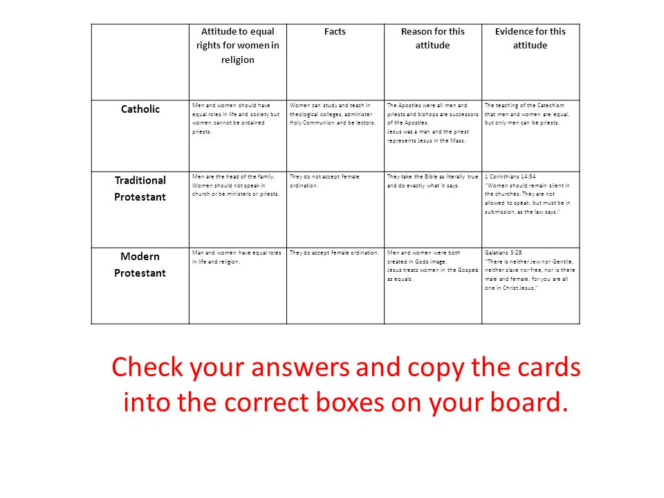 Check your answers and copy the cards into the correct boxes on your board.