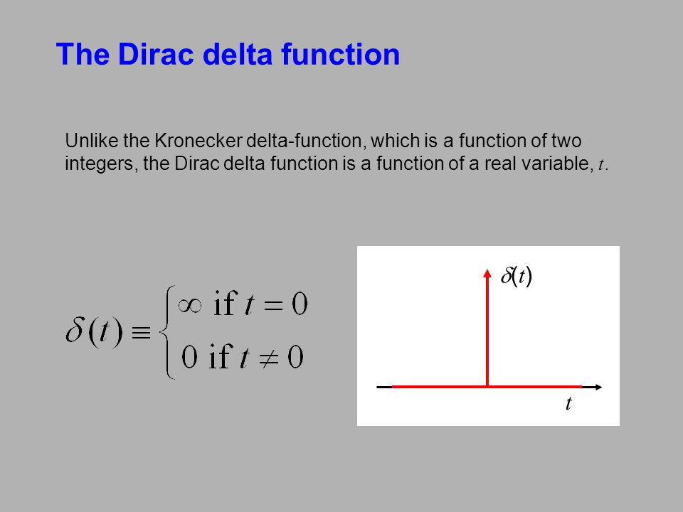 The Fourier Transform The Dirac delta function Some FT examples exp