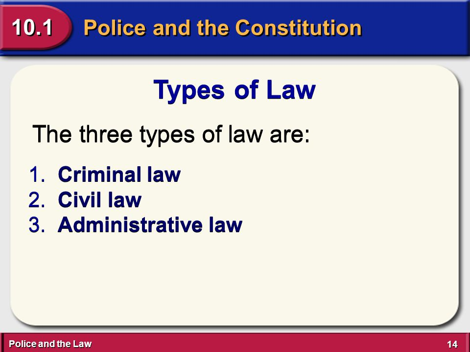 Police and the Law 14 Police and the Constitution 10.1 Types of Law The three types of law are: 1.