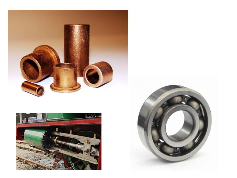 """Bearings """"A bearing is a machine element which support another"""