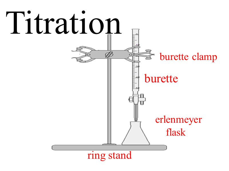 burette clamp ring stand burette erlenmeyer flask Titration