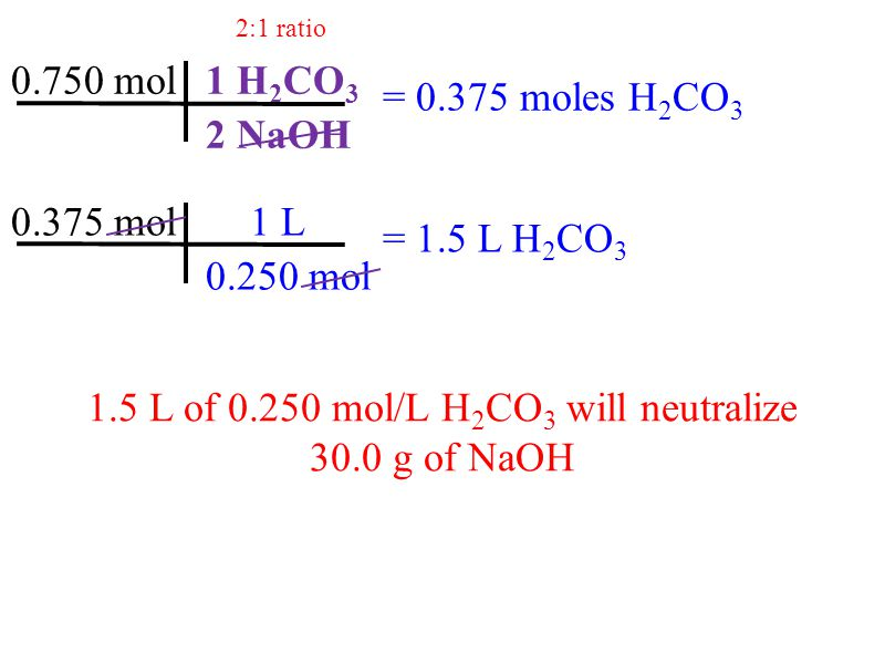 1.5 L of mol/L H 2 CO 3 will neutralize 30.0 g of NaOH = moles H 2 CO mol1 H 2 CO 3 2 NaOH = 1.5 L H 2 CO mol1 L mol 2:1 ratio