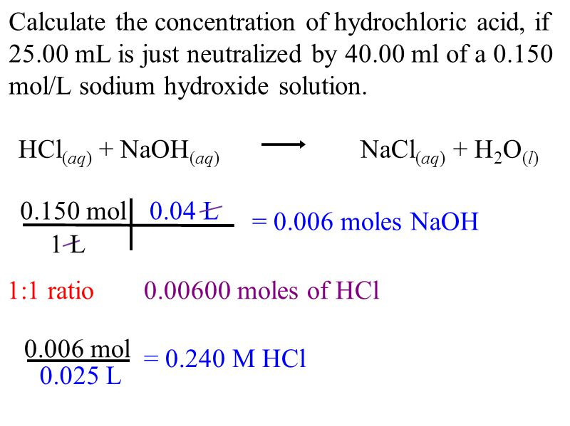 Calculate the concentration of hydrochloric acid, if mL is just neutralized by ml of a mol/L sodium hydroxide solution.