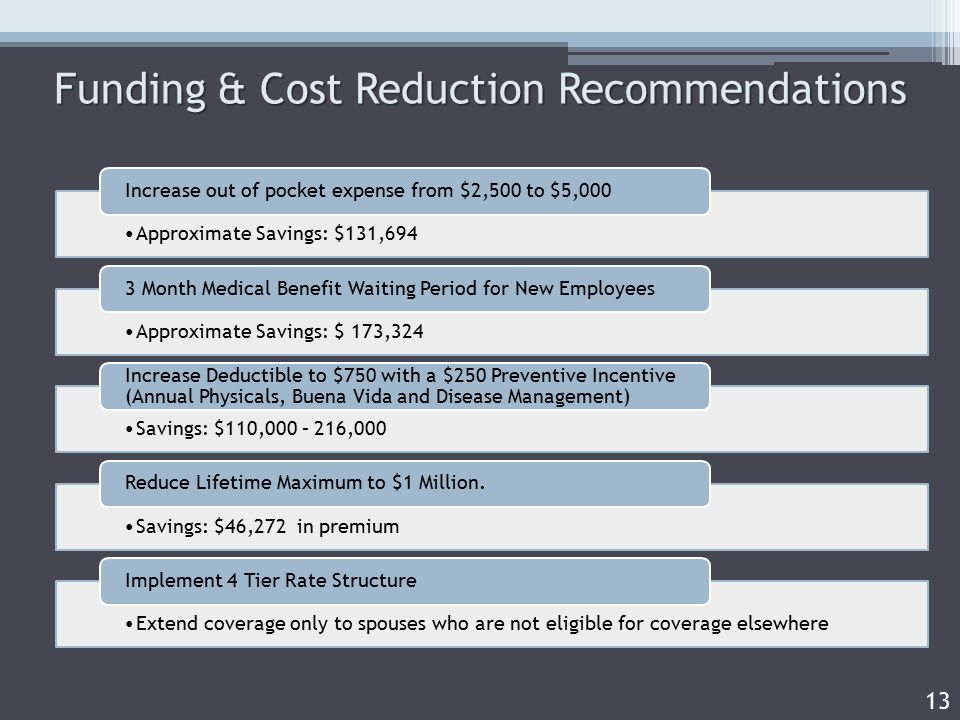 Funding & Cost Reduction Recommendations Approximate Savings: $131,694 Increase out of pocket expense from $2,500 to $5,000 Approximate Savings: $ 173,324 3 Month Medical Benefit Waiting Period for New Employees Savings: $110,000 – 216,000 Increase Deductible to $750 with a $250 Preventive Incentive (Annual Physicals, Buena Vida and Disease Management) Savings: $46,272 in premium Reduce Lifetime Maximum to $1 Million.