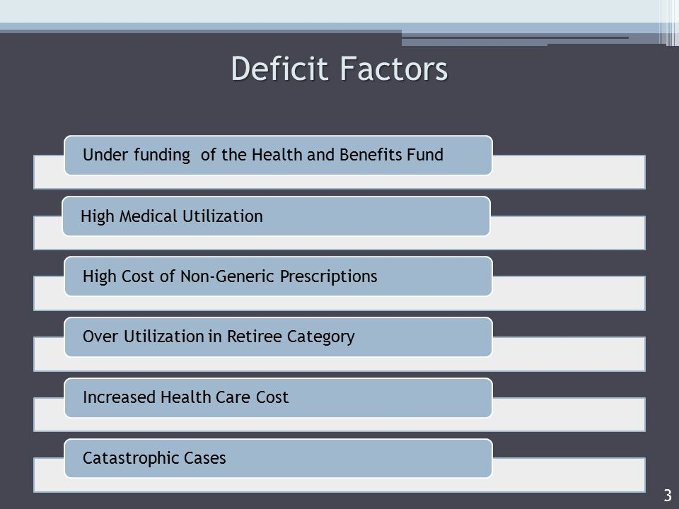 Deficit Factors Under funding of the Health and Benefits FundHigh Medical UtilizationHigh Cost of Non-Generic PrescriptionsOver Utilization in Retiree CategoryIncreased Health Care CostCatastrophic Cases 3