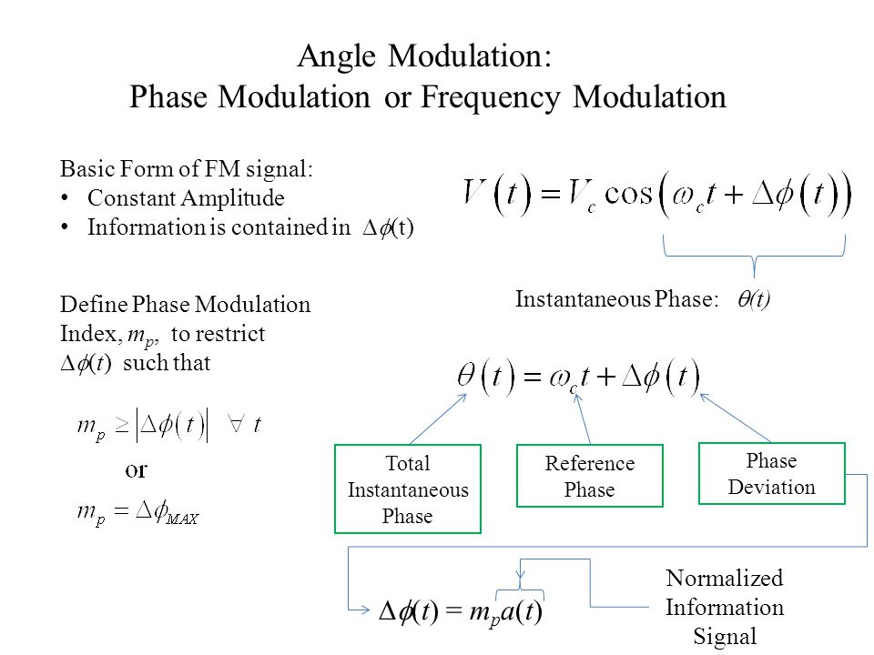 Angle Modulation: Phase Modulation or Frequency Modulation Basic Form of FM signal: Constant Amplitude Information is contained in  (t) Define Phase Modulation Index, m p, to restrict  (t) such that Instantaneous Phase:  (t)  (t) = m p a(t) Total Instantaneous Phase Reference Phase Phase Deviation Normalized Information Signal