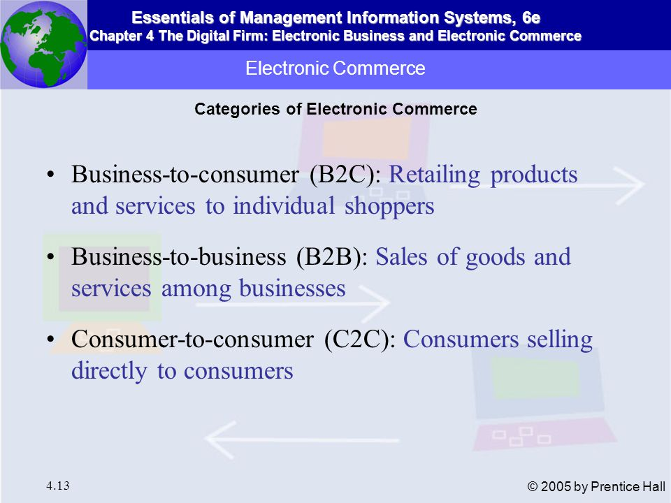 Essentials of Management Information Systems, 6e Chapter 4 The Digital Firm: Electronic Business and Electronic Commerce 4.13 © 2005 by Prentice Hall Business-to-consumer (B2C): Retailing products and services to individual shoppers Business-to-business (B2B): Sales of goods and services among businesses Consumer-to-consumer (C2C): Consumers selling directly to consumers Electronic Commerce Categories of Electronic Commerce