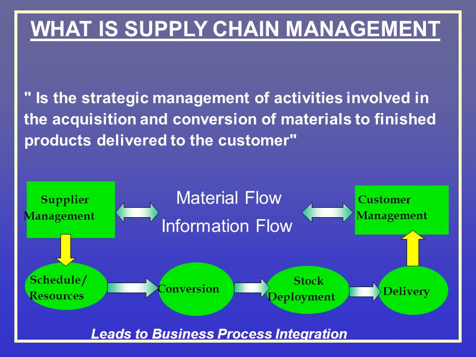 supply chain management of p g The best supply chain management books and textbooks praised by supply chain executives, consultants and supply chain from the most basic to the most advanced organization, inventory optimization is a critical goal and one which underpins the effectiveness of the supply chain operation.