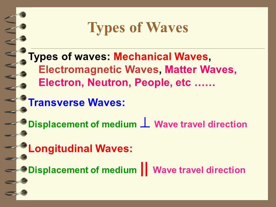 Waves Particle: a tiny concentration of matter, can transmit energy.