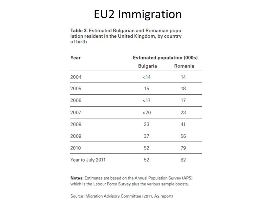 EU2 Immigration