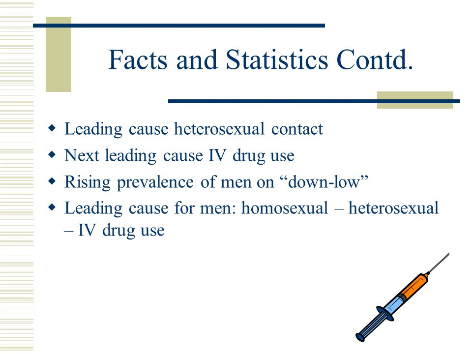Facts and Statistics Contd.