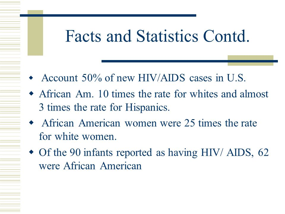 Facts and Statistics Contd.  Account 50% of new HIV/AIDS cases in U.S.