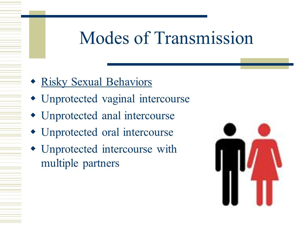 Modes of Transmission  Risky Sexual Behaviors  Unprotected vaginal intercourse  Unprotected anal intercourse  Unprotected oral intercourse  Unprotected intercourse with multiple partners