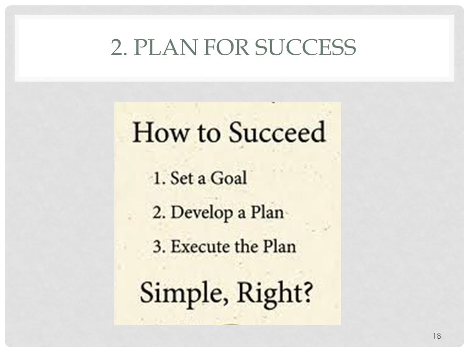 2. PLAN FOR SUCCESS 18