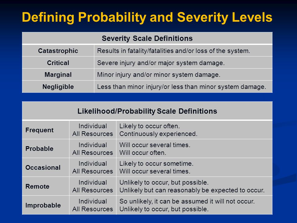 Defining Probability and Severity Levels Severity Scale Definitions CatastrophicResults in fatality/fatalities and/or loss of the system.