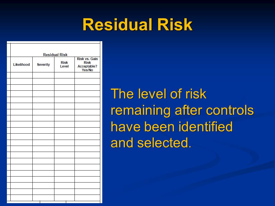 Residual Risk The level of risk remaining after controls have been identified and selected.