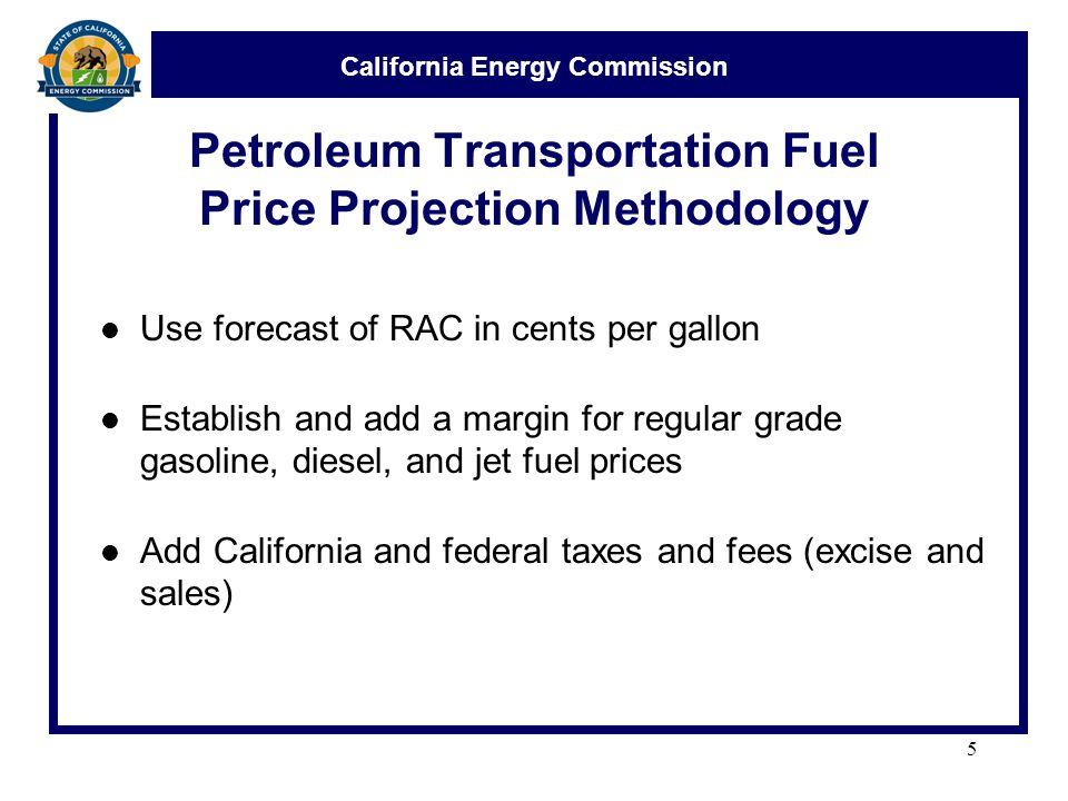 Jet Fuel Price Forecast
