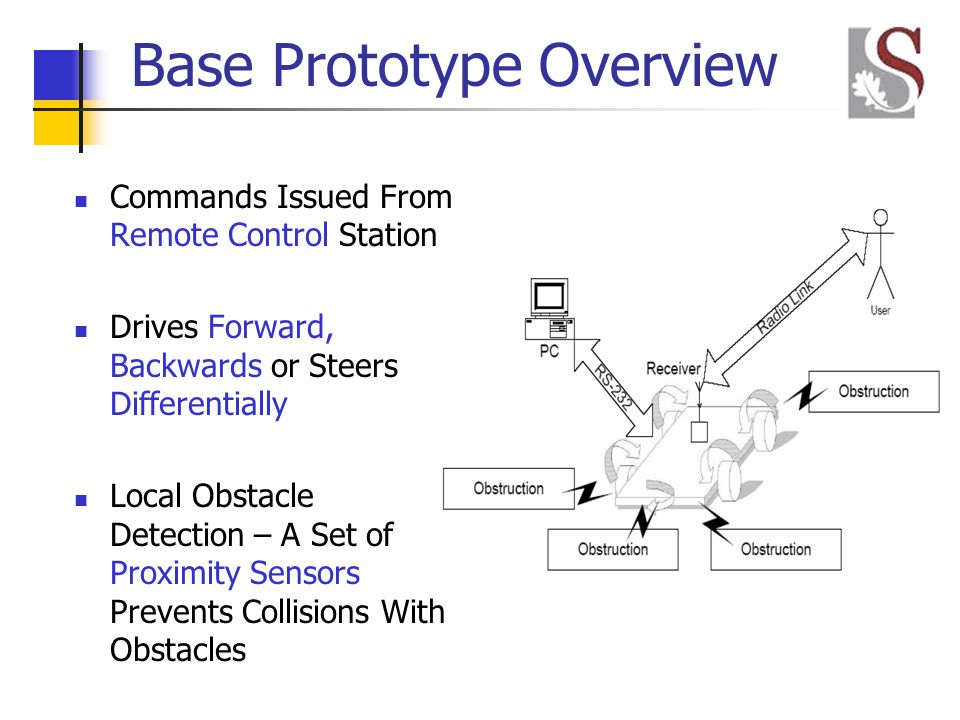 Base Prototype Overview Commands Issued From Remote Control Station Drives Forward, Backwards or Steers Differentially Local Obstacle Detection – A Set of Proximity Sensors Prevents Collisions With Obstacles