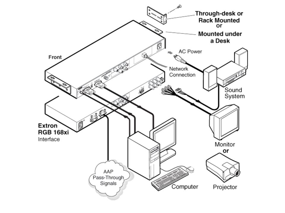Rca To Rgb Schematic