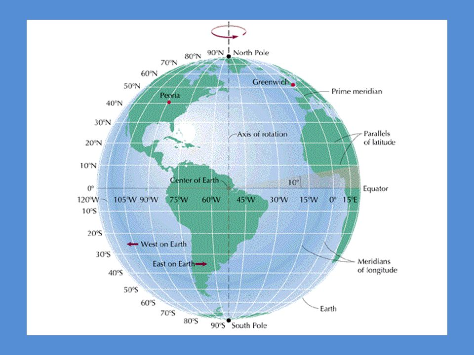 Tools of GEO and MAPS: How do we use them??? - ppt video ...
