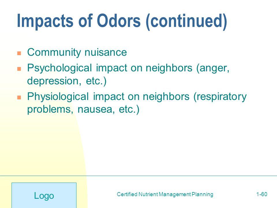 Logo Certified Nutrient Management Planning1-1 Module 1: Managing ...