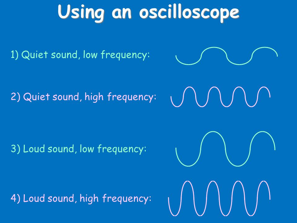 Using an oscilloscope 1) Quiet sound, low frequency: 2) Quiet sound, high frequency: 3) Loud sound, low frequency: 4) Loud sound, high frequency: