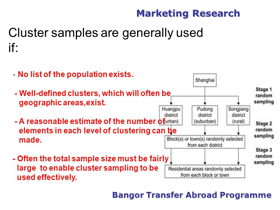 Marketing Research Bangor Transfer Abroad Programme Cluster samples are generally used if: - No list of the population exists.
