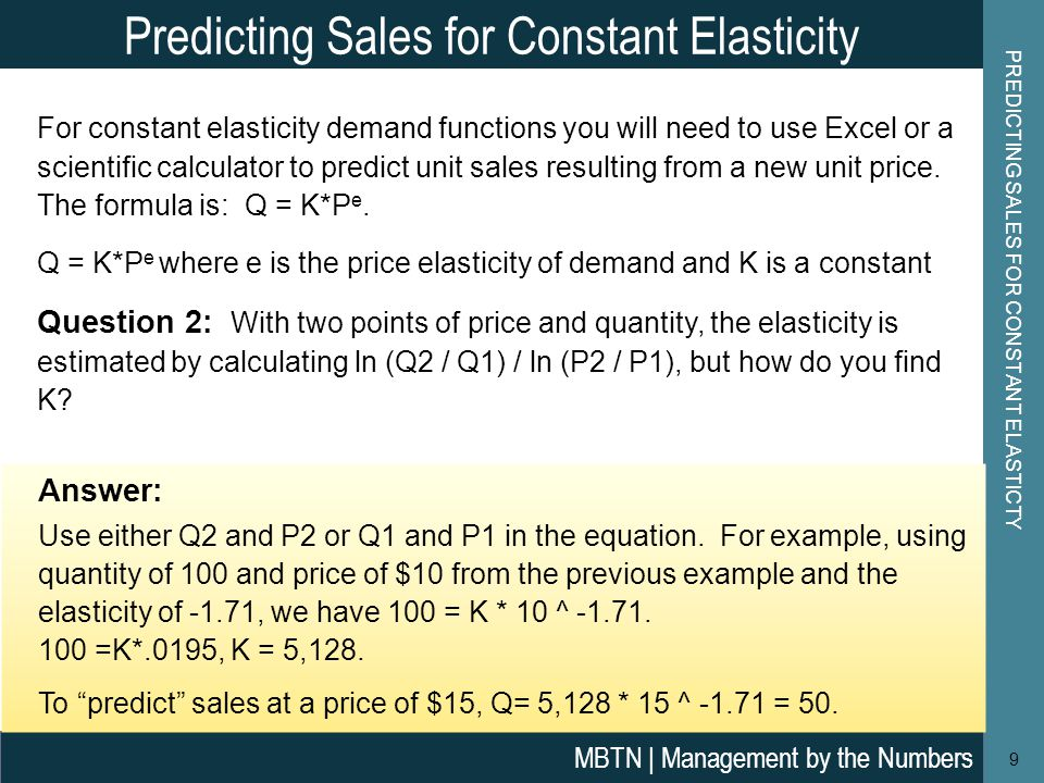 Pricing Ii Constant Elasticity This Module Covers The