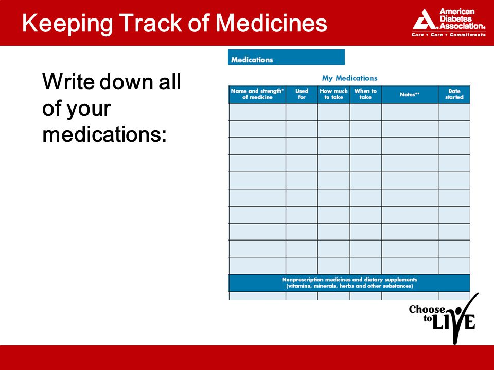 Keeping Track of Medicines Write down all of your medications: