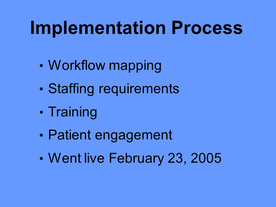 Implementation Process Workflow mapping Staffing requirements Training Patient engagement Went live February 23, 2005