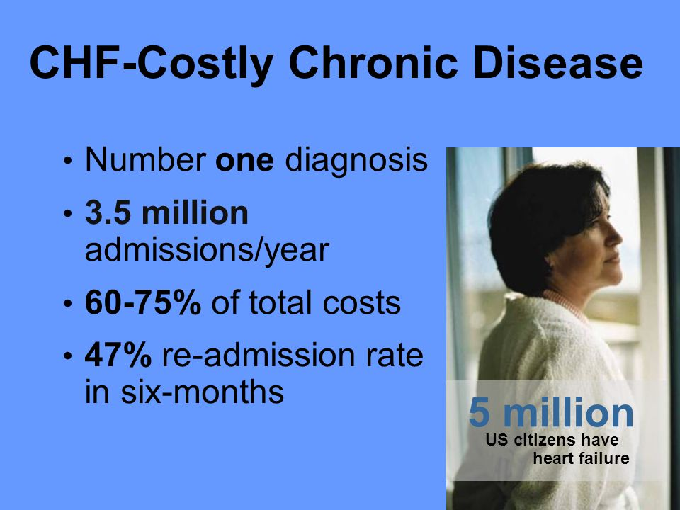 CHF-Costly Chronic Disease Number one diagnosis 3.5 million admissions/year 60-75% of total costs 47% re-admission rate in six-months US citizens have heart failure 5 million
